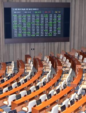 자유한국당 불참 속 북핵 규탄 결의안 채택