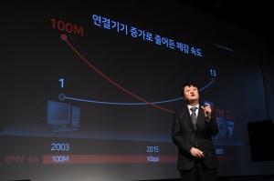 KT, 10기가 인터넷 상용화 성공