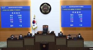 서울시, 코로나19 추경안 통과