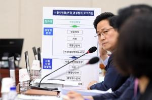 김창룡 경찰청장 후보자 인사청문회