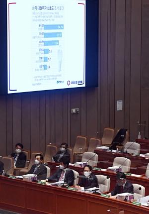 국회 예결위 전체회의